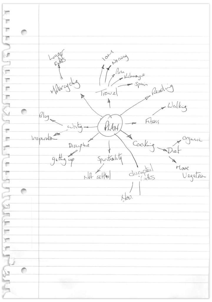 Wic's Plan